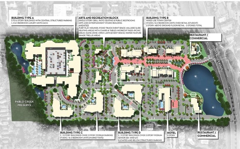 Conceptual rendering of Morocco Shrine Center Redevelopment in Jacksonville, FL